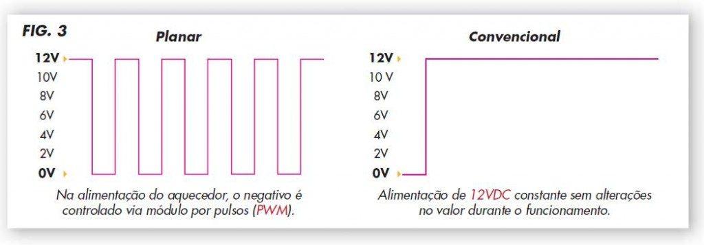 Fig03_ead_7passos.jpg