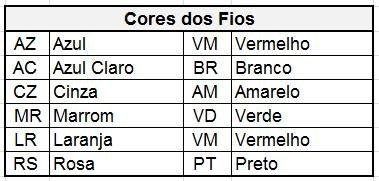 Cores_Fios_ECM