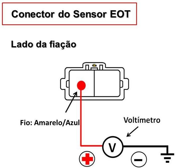 CONECTOR_EOT