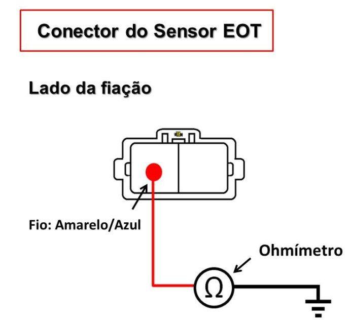 CONECTOR_EOT2
