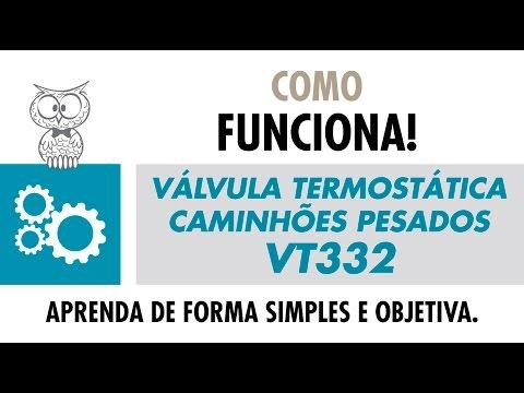 COMO FUNCIONA - Válvula Termostática Caminhões Pesados